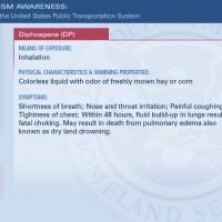Terrorism Awareness info